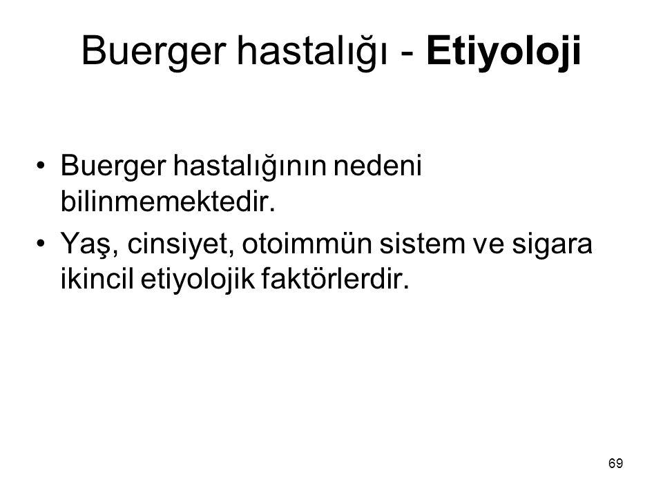 Buerger hastalığı - Etiyoloji