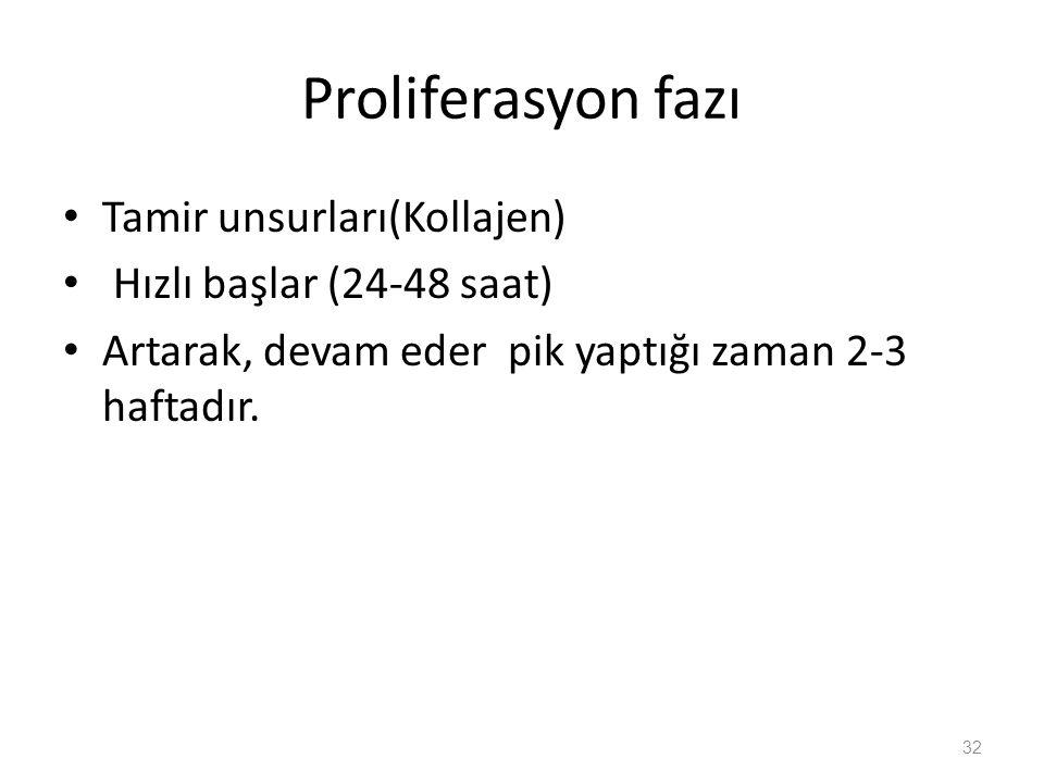 Proliferasyon fazı Tamir unsurları(Kollajen) Hızlı başlar (24-48 saat)