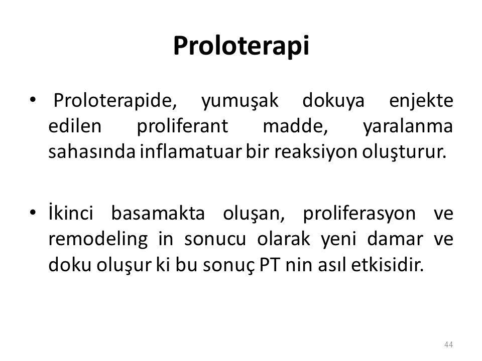 Proloterapi Proloterapide, yumuşak dokuya enjekte edilen proliferant madde, yaralanma sahasında inflamatuar bir reaksiyon oluşturur.