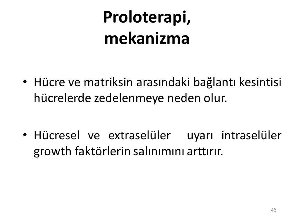 Proloterapi, mekanizma