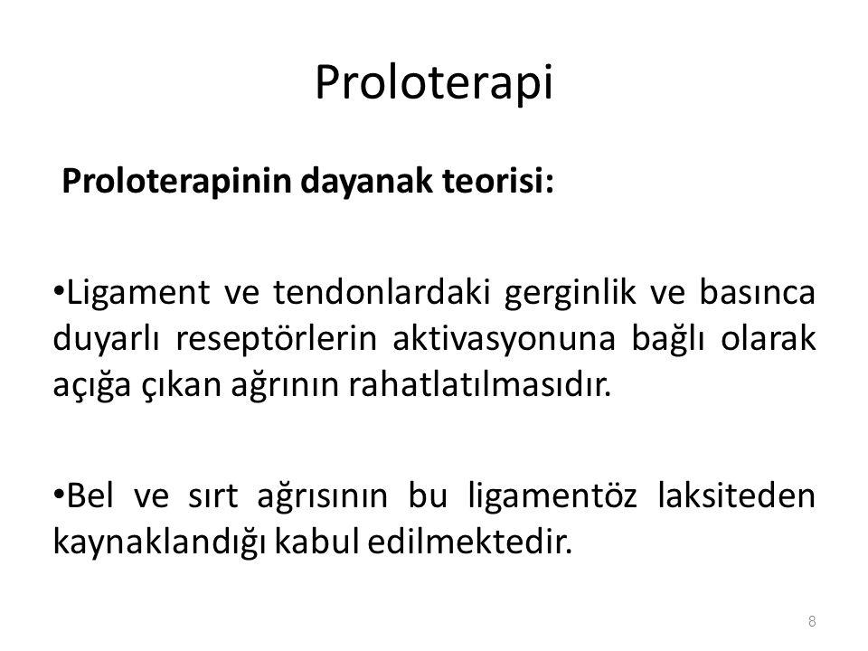 Proloterapi Proloterapinin dayanak teorisi: