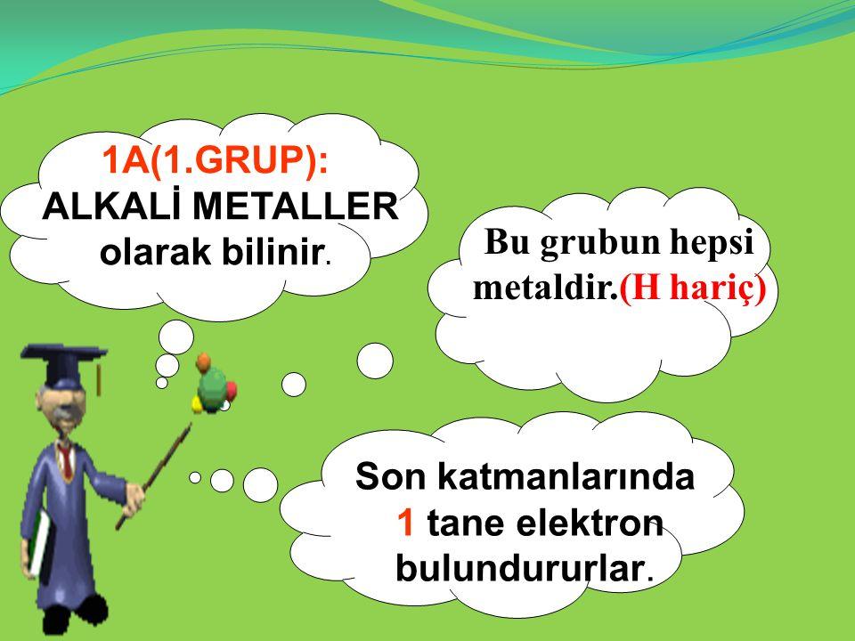 ALKALİ METALLER olarak bilinir. Bu grubun hepsi metaldir.(H hariç)