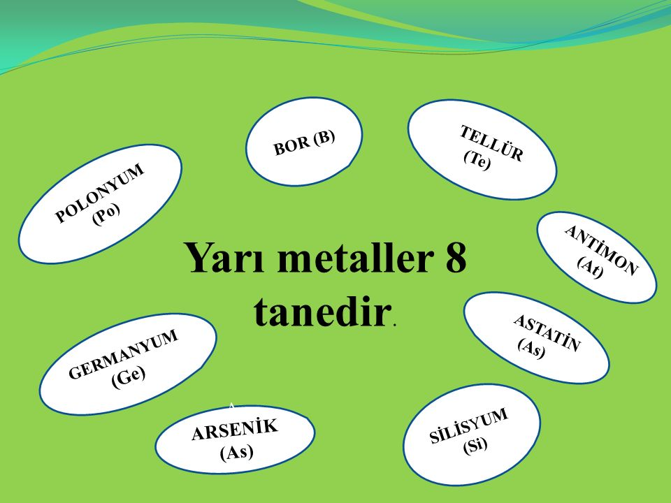 Yarı metaller 8 tanedir. (Ge) ARSENİK (As) BOR (B) ttTELLÜR (Te)
