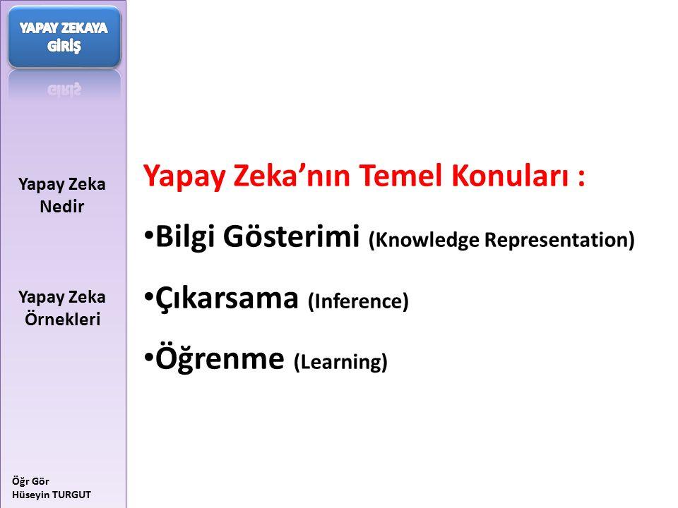 Yapay Zeka'nın Temel Konuları :
