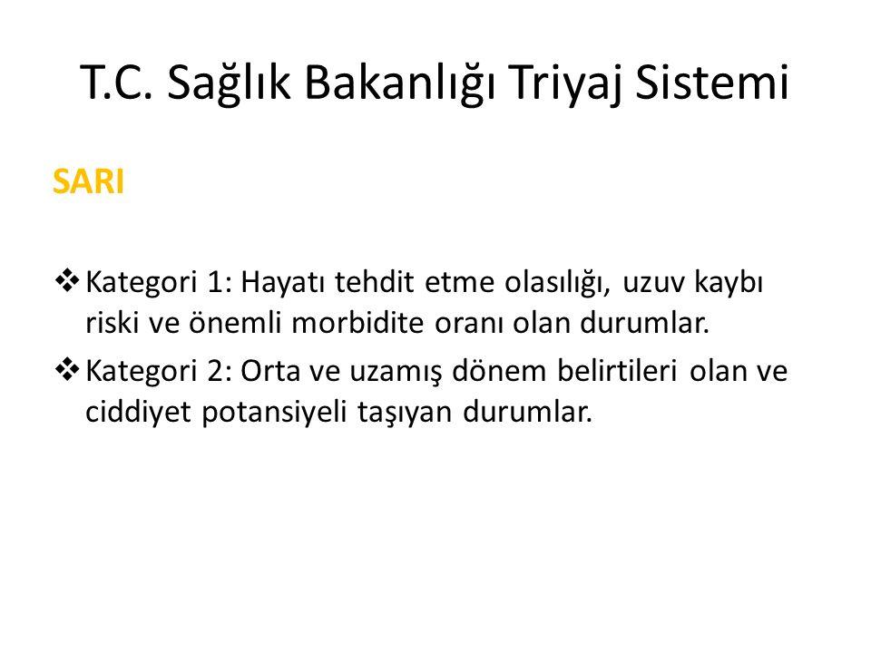T.C. Sağlık Bakanlığı Triyaj Sistemi
