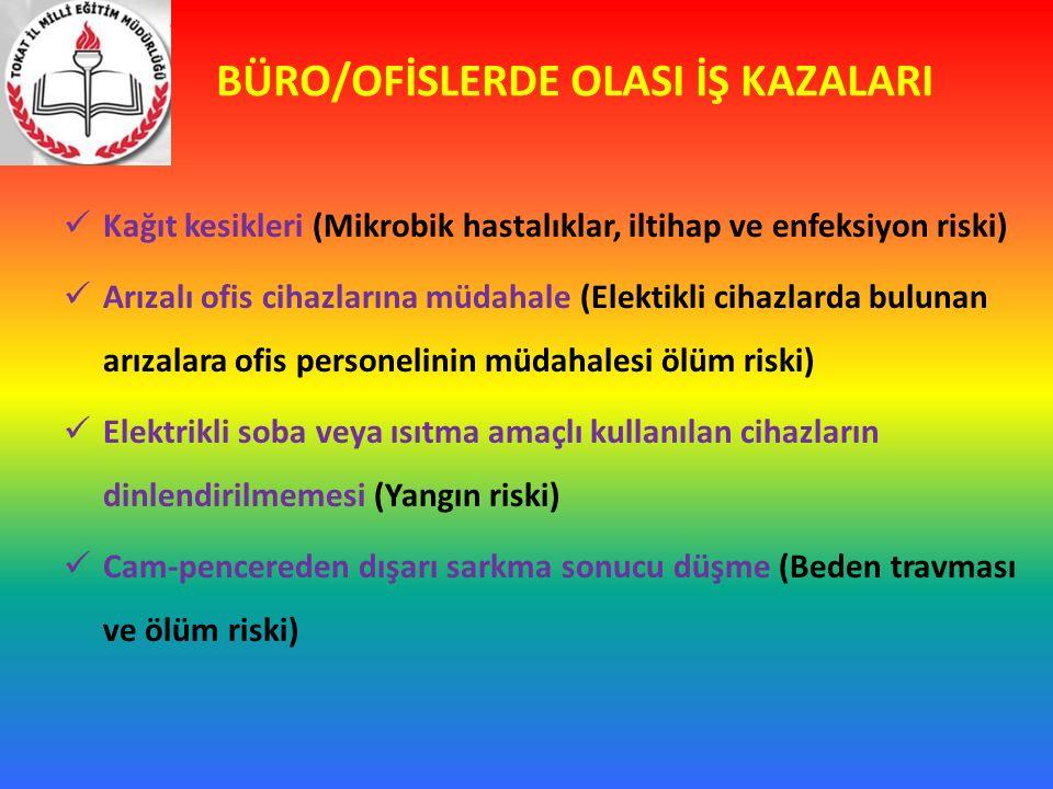 BÜRO/OFİSLERDE OLASI İŞ KAZALARI