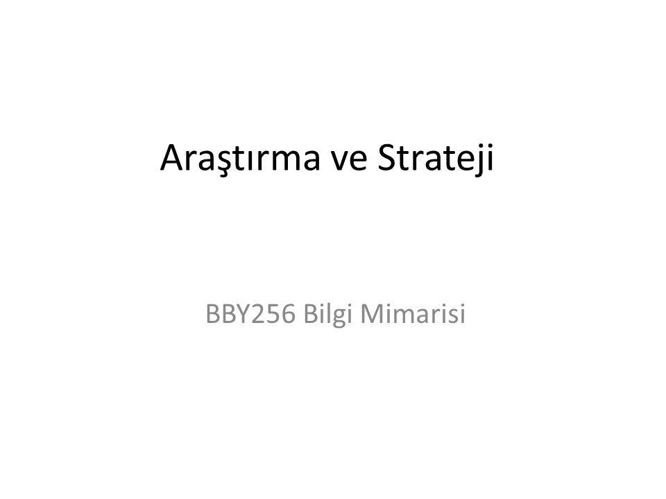 Araştırma ve Strateji BBY256 Bilgi Mimarisi