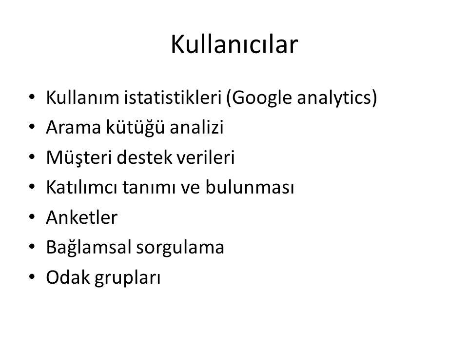 Kullanıcılar Kullanım istatistikleri (Google analytics)