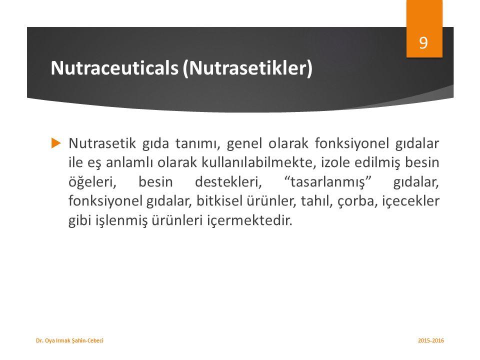 Nutraceuticals (Nutrasetikler)