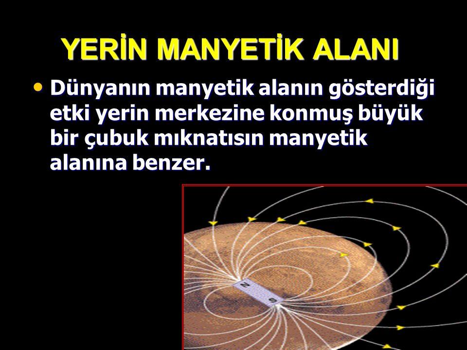 YERİN MANYETİK ALANI Dünyanın manyetik alanın gösterdiği etki yerin merkezine konmuş büyük bir çubuk mıknatısın manyetik alanına benzer.
