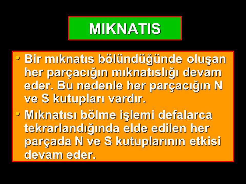 MIKNATIS Bir mıknatıs bölündüğünde oluşan her parçacığın mıknatıslığı devam eder. Bu nedenle her parçacığın N ve S kutupları vardır.