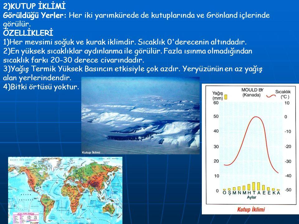 2)KUTUP İKLİMİ Görüldüğü Yerler: Her iki yarımkürede de kutuplarında ve Grönland içlerinde görülür.