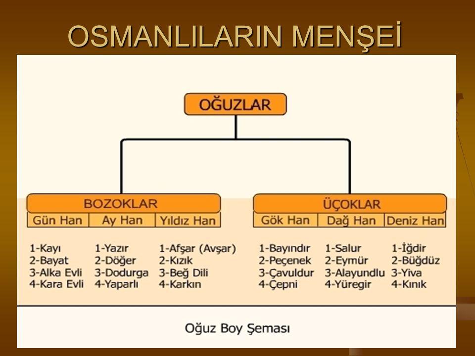 OSMANLILARIN MENŞEİ