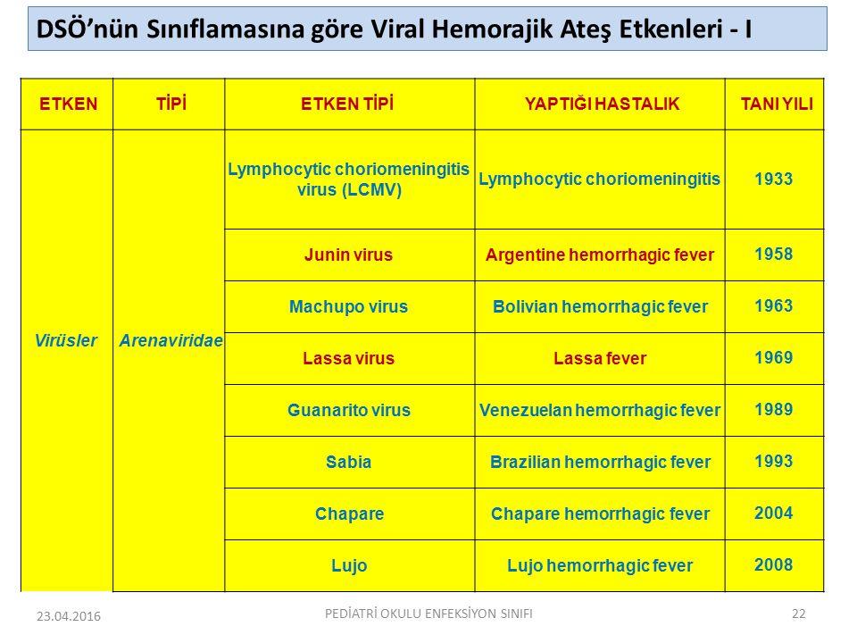 DSÖ'nün Sınıflamasına göre Viral Hemorajik Ateş Etkenleri - I