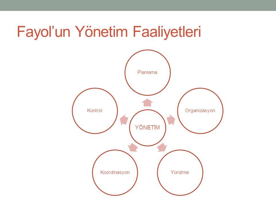 Fayol'un Yönetim Faaliyetleri