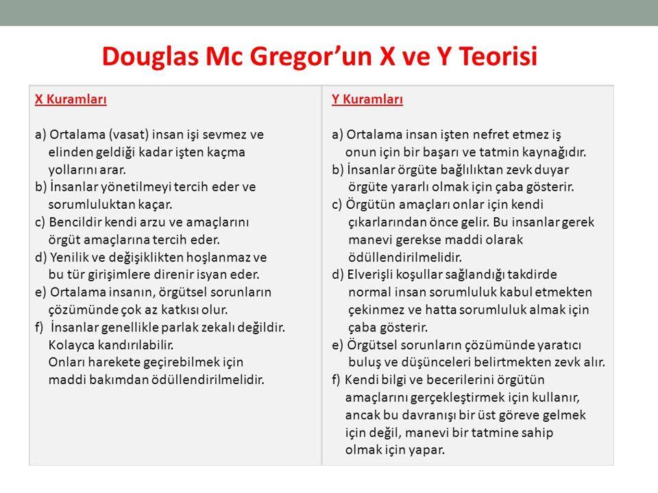 Douglas McGregor un X ve Y Teorileri