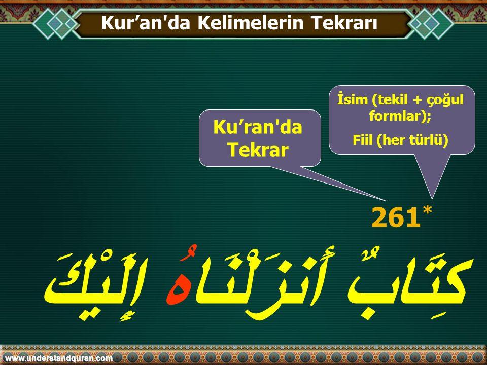 Kur'an da Kelimelerin Tekrarı