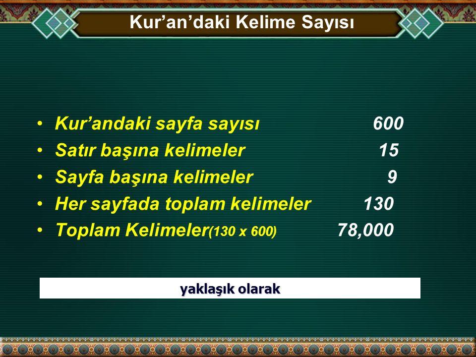 Kur'an'daki Kelime Sayısı