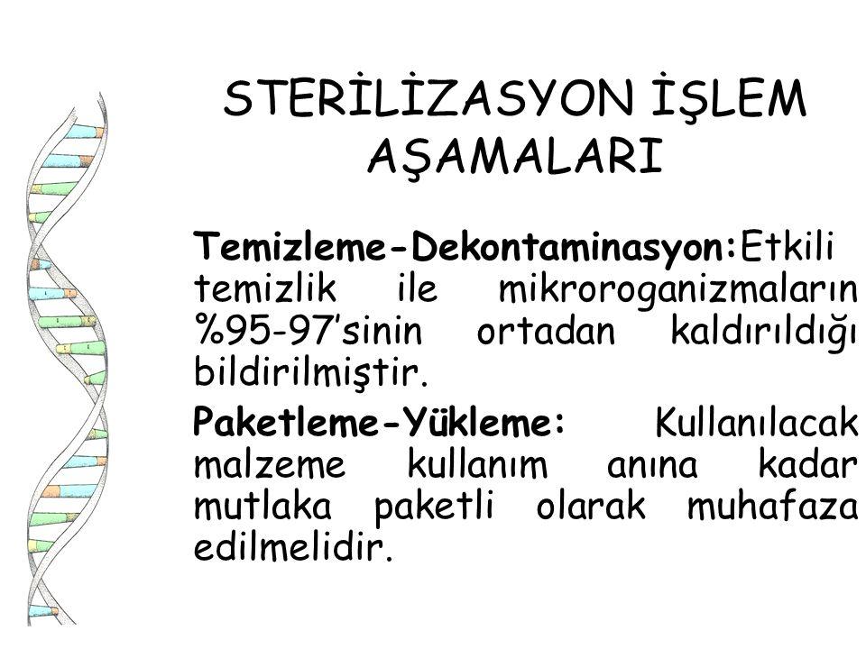 STERİLİZASYON İŞLEM AŞAMALARI