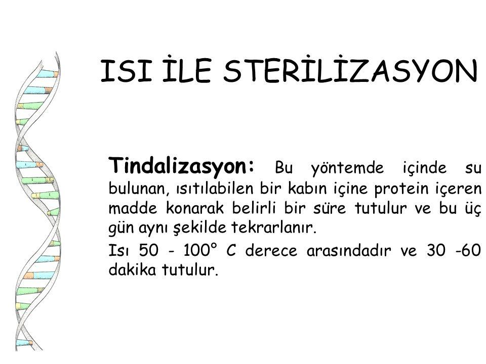 ISI İLE STERİLİZASYON