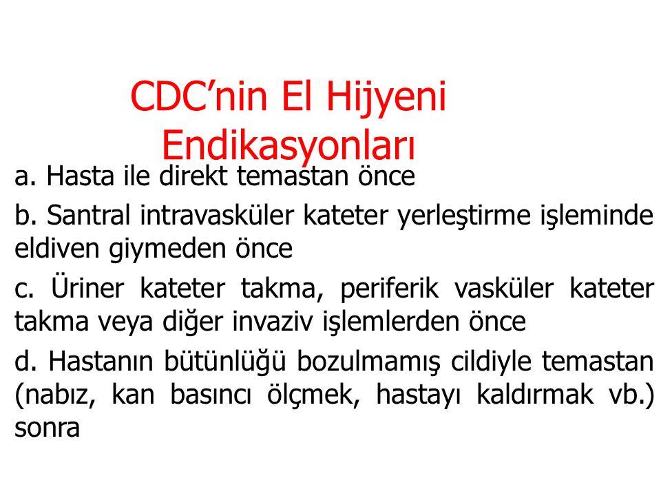 CDC'nin El Hijyeni Endikasyonları