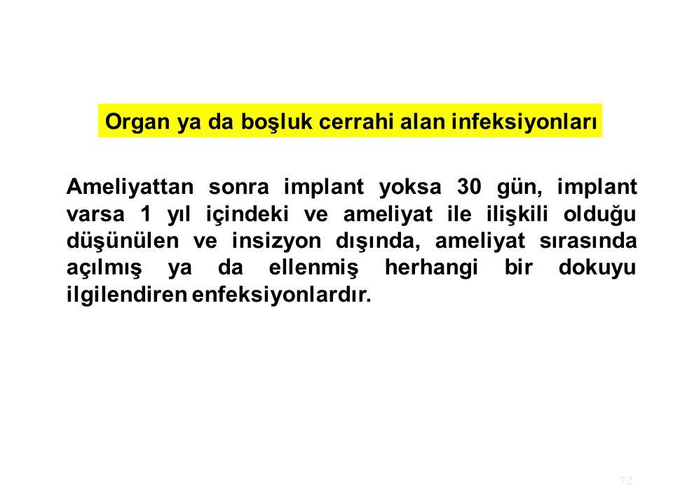 Organ ya da boşluk cerrahi alan infeksiyonları