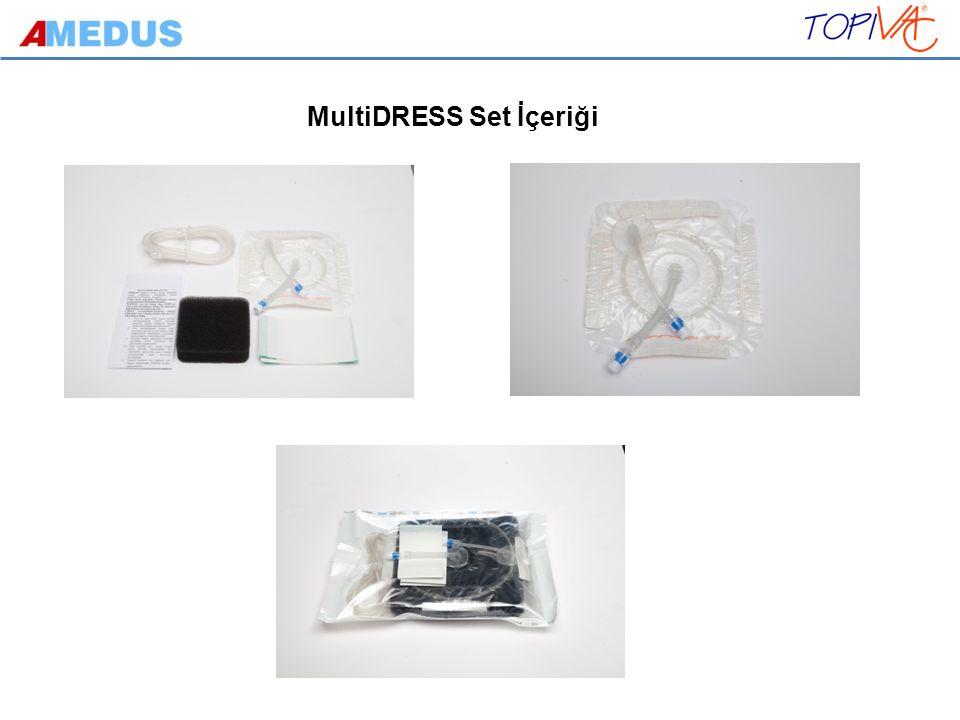 MultiDRESS Set İçeriği