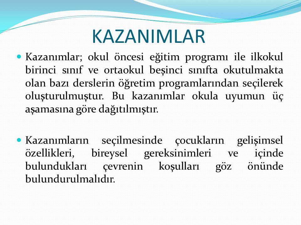 KAZANIMLAR