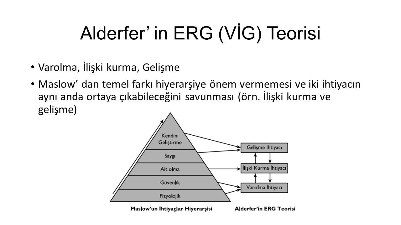 Alderfer' in ERG (VİG) Teorisi