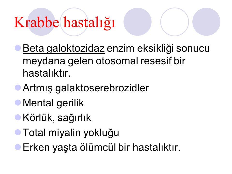 Krabbe hastalığı Beta galoktozidaz enzim eksikliği sonucu meydana gelen otosomal resesif bir hastalıktır.