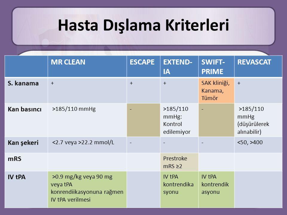 Hasta Dışlama Kriterleri