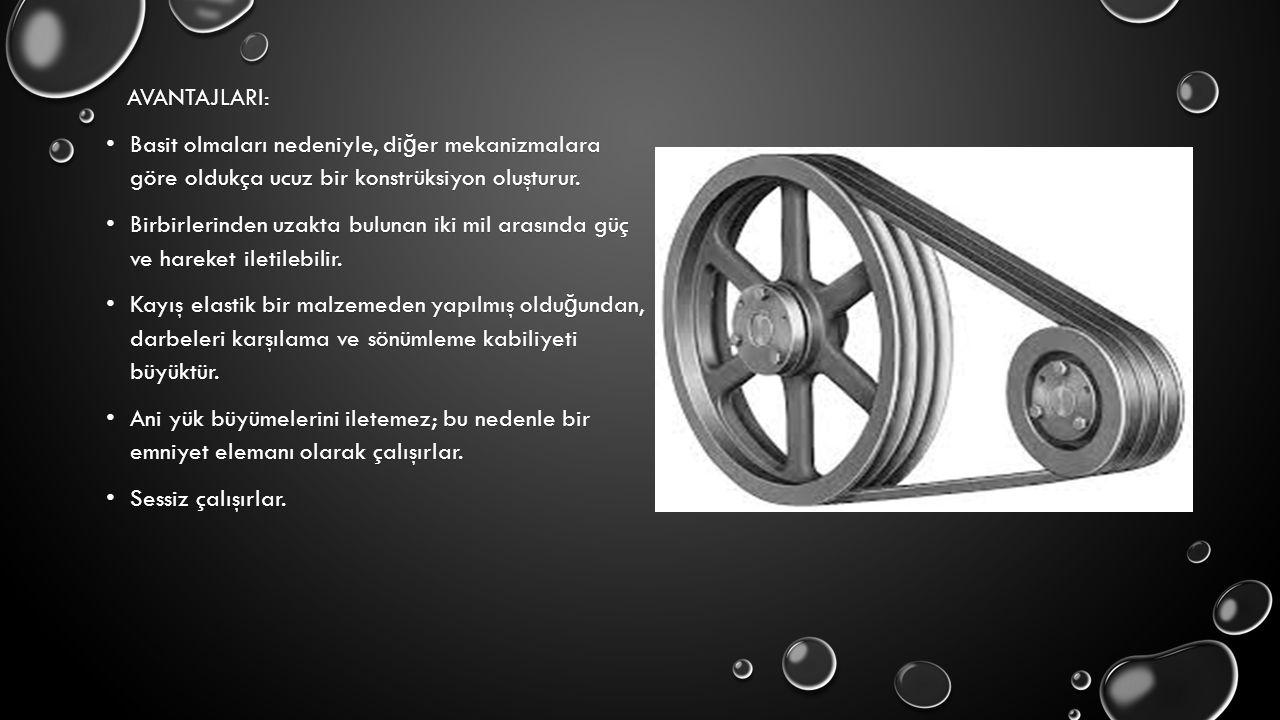 AVANTAJLARI: Basit olmaları nedeniyle, diğer mekanizmalara göre oldukça ucuz bir konstrüksiyon oluşturur.
