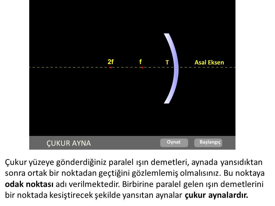 Çukur yüzeye gönderdiğiniz paralel ışın demetleri, aynada yansıdıktan sonra ortak bir noktadan geçtiğini gözlemlemiş olmalısınız.