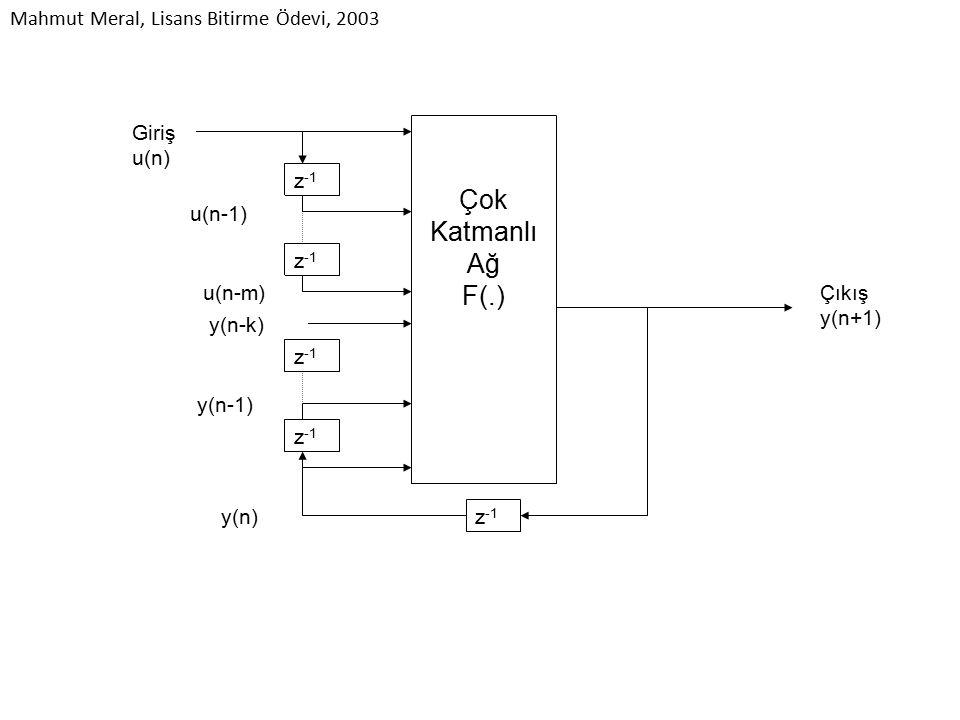 Çok Katmanlı Ağ F(.) Mahmut Meral, Lisans Bitirme Ödevi, 2003 z-1