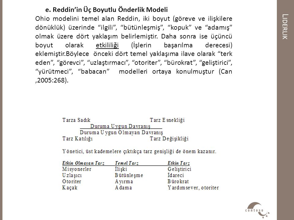 Liderlik e. Reddin'in Üç Boyutlu Önderlik Modeli