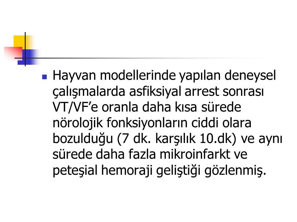 Hayvan modellerinde yapılan deneysel çalışmalarda asfiksiyal arrest sonrası VT/VF'e oranla daha kısa sürede nörolojik fonksiyonların ciddi olara bozulduğu (7 dk.