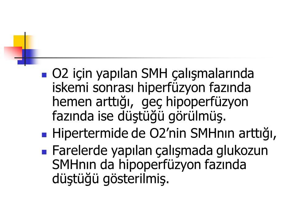O2 için yapılan SMH çalışmalarında iskemi sonrası hiperfüzyon fazında hemen arttığı, geç hipoperfüzyon fazında ise düştüğü görülmüş.