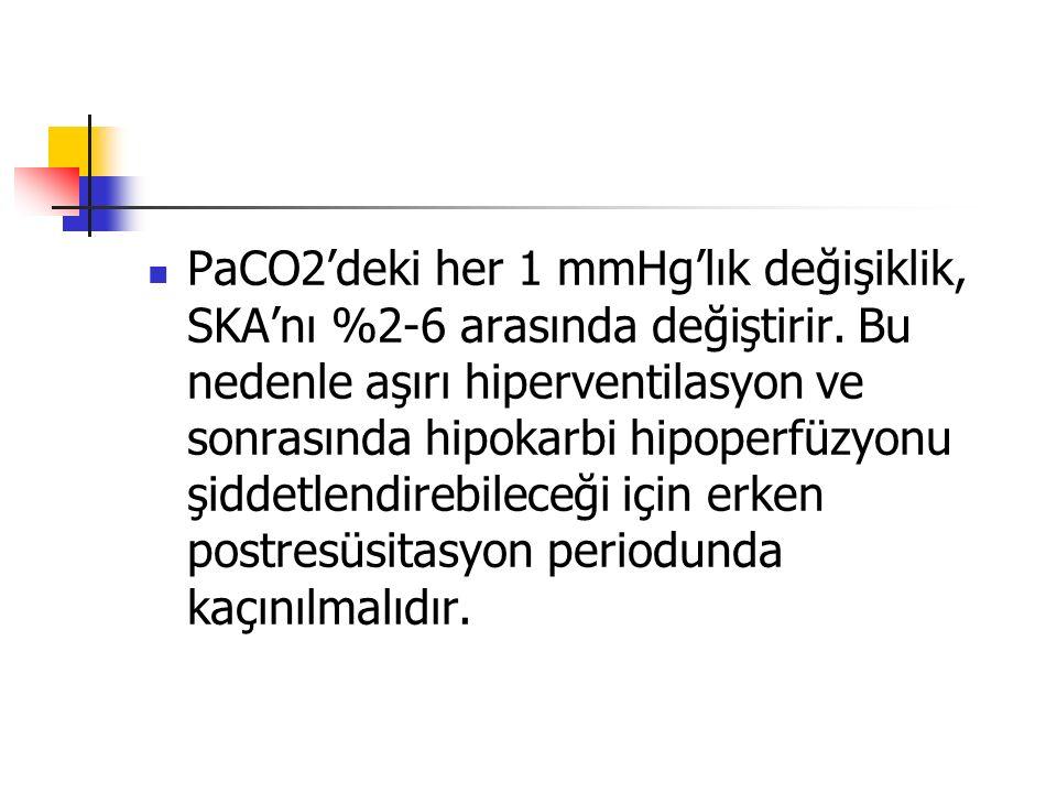 PaCO2'deki her 1 mmHg'lık değişiklik, SKA'nı %2-6 arasında değiştirir