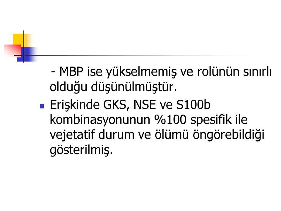 - MBP ise yükselmemiş ve rolünün sınırlı olduğu düşünülmüştür.