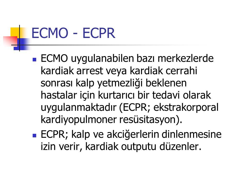 ECMO - ECPR