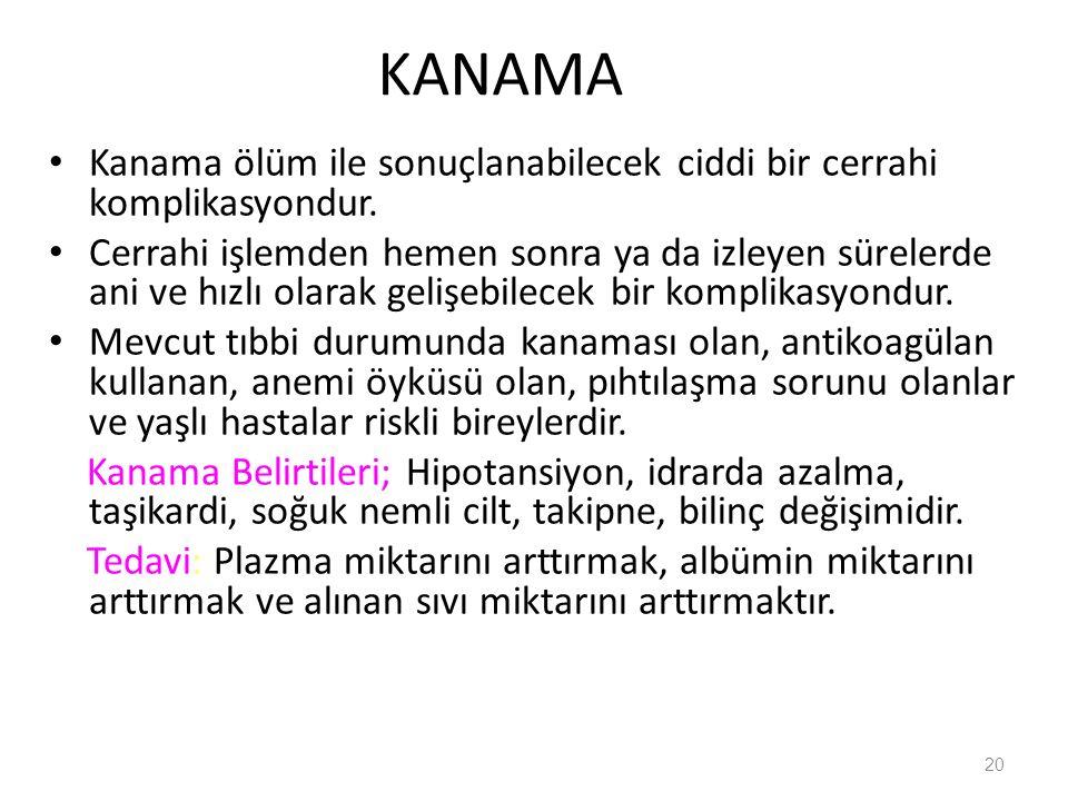 KANAMA Kanama ölüm ile sonuçlanabilecek ciddi bir cerrahi komplikasyondur.