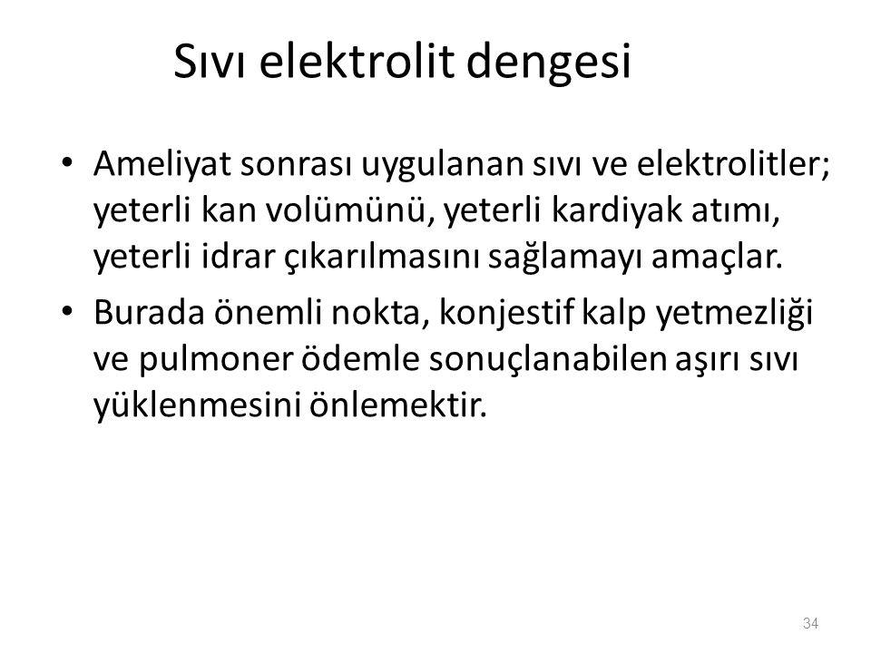 Sıvı elektrolit dengesi