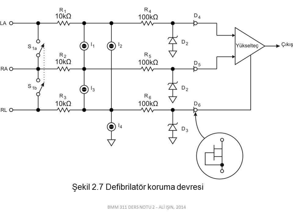 Şekil 2.7 Defibrilatör koruma devresi