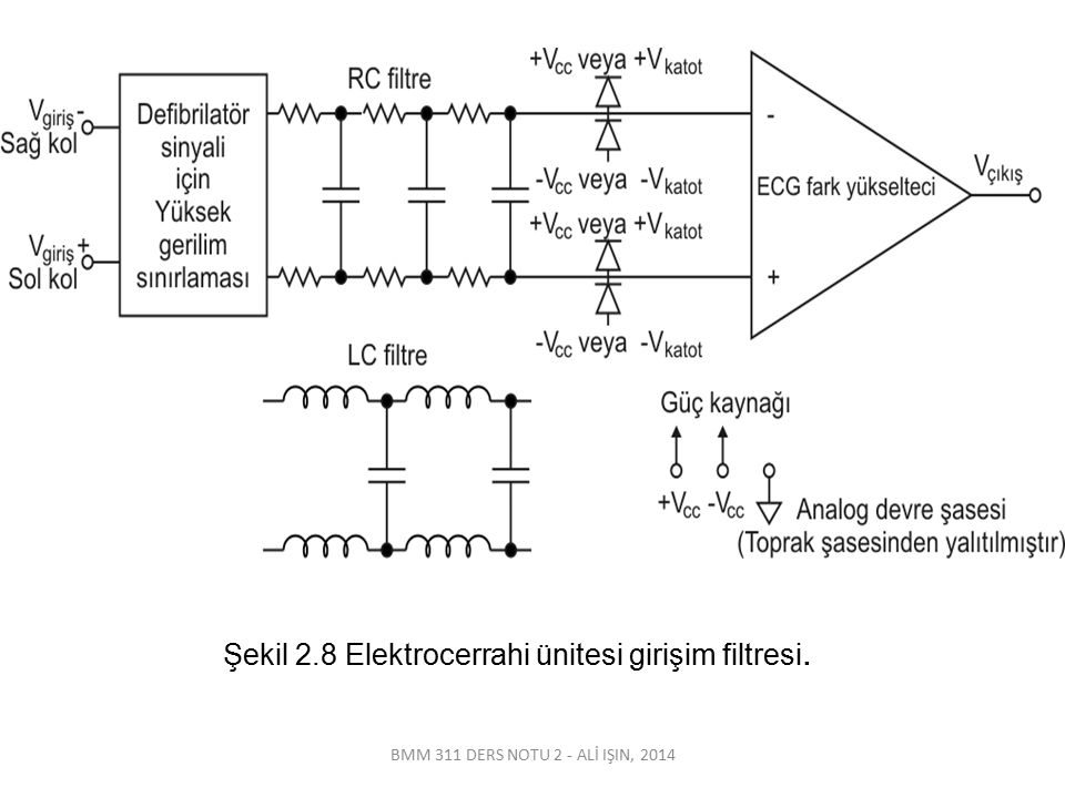 Şekil 2.8 Elektrocerrahi ünitesi girişim filtresi.