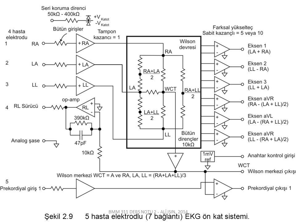 Şekil 2.9 5 hasta elektrodlu (7 bağlantı) EKG ön kat sistemi.