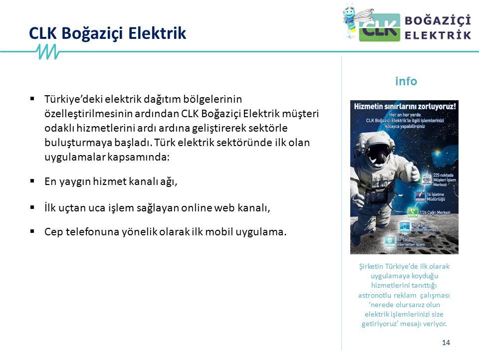 CLK Boğaziçi Elektrik info