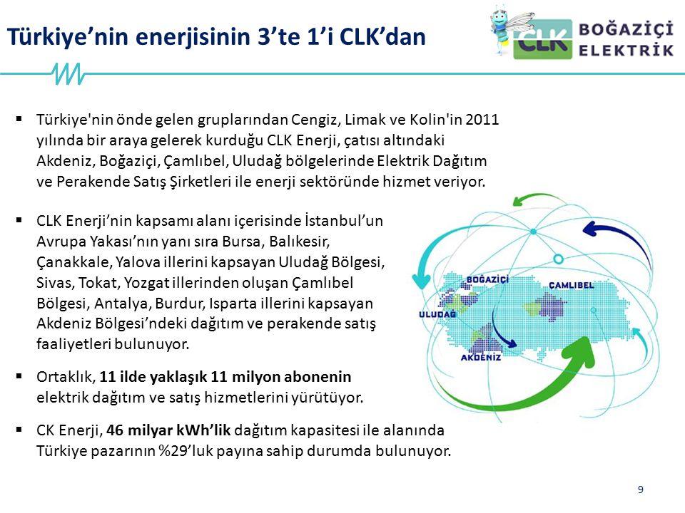 Türkiye'nin enerjisinin 3'te 1'i CLK'dan