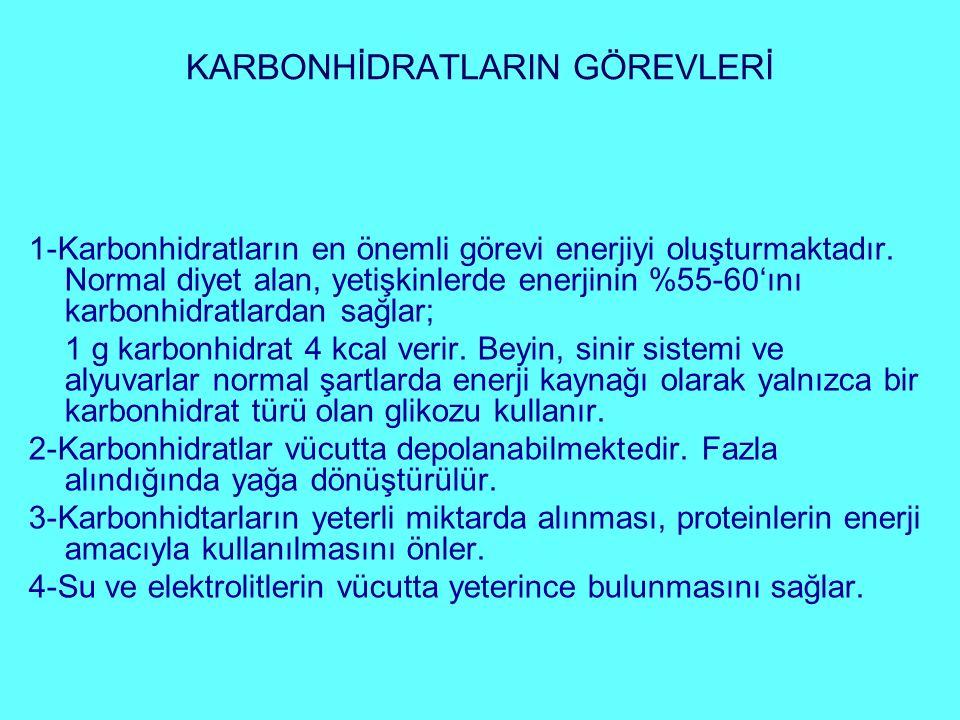 KARBONHİDRATLARIN GÖREVLERİ
