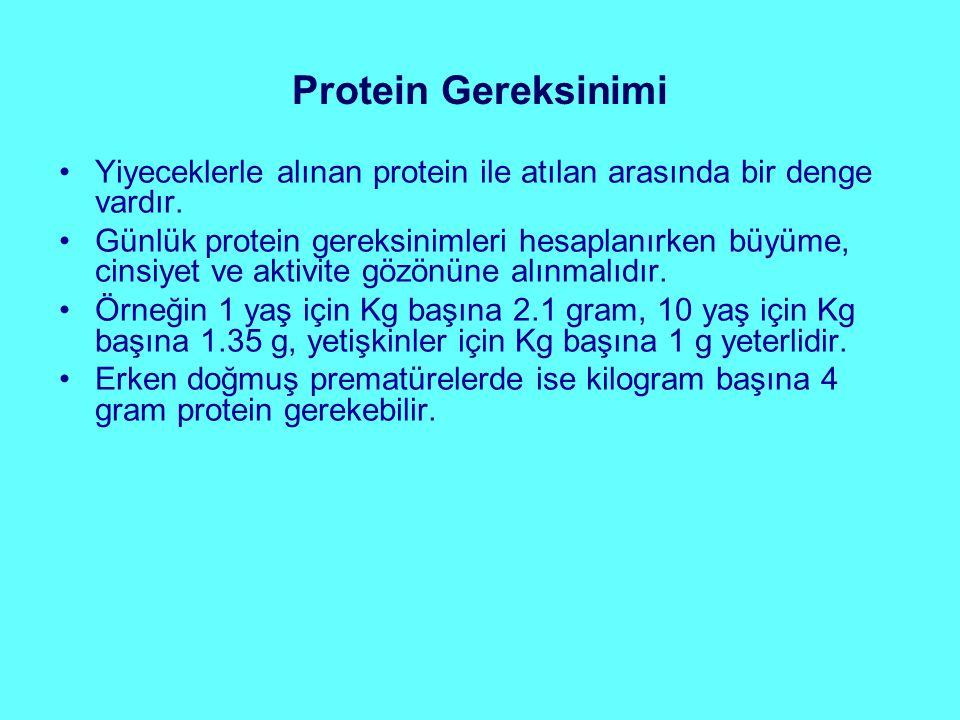 Protein Gereksinimi Yiyeceklerle alınan protein ile atılan arasında bir denge vardır.
