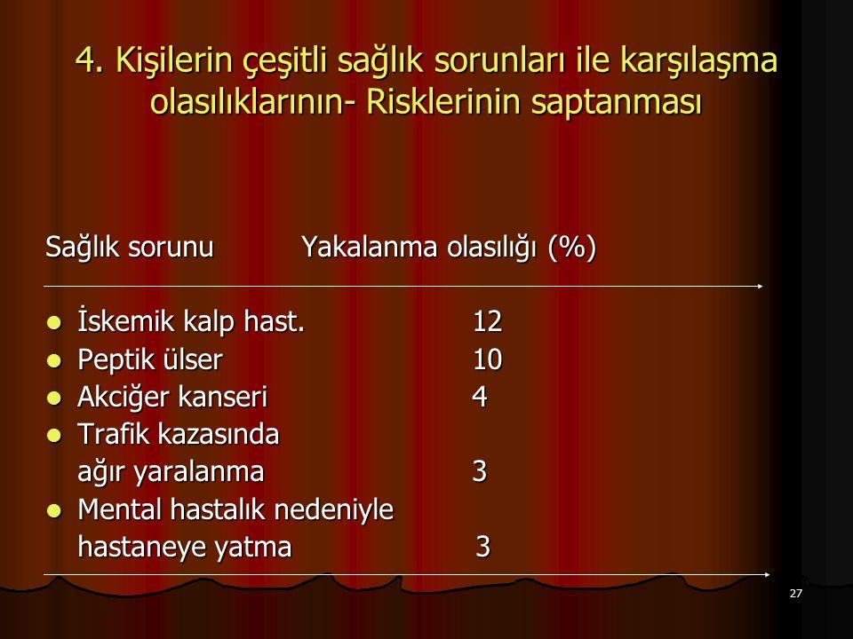 4. Kişilerin çeşitli sağlık sorunları ile karşılaşma olasılıklarının- Risklerinin saptanması
